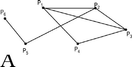 Graficul de vizualizare al lui Podbelsky