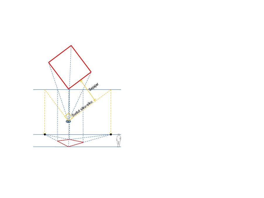Cara Menggambar Perspektif Arsitektur
