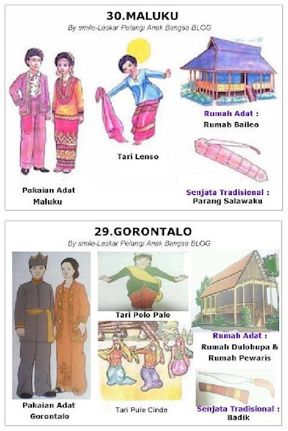 Pakaian Adat Nusantara Docx