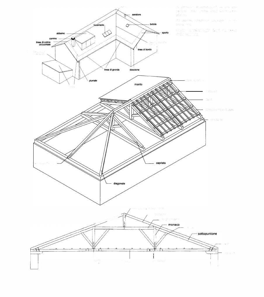 Progetto Capriata In Legno capriate e tetti in legno - progetto e recuperoaa